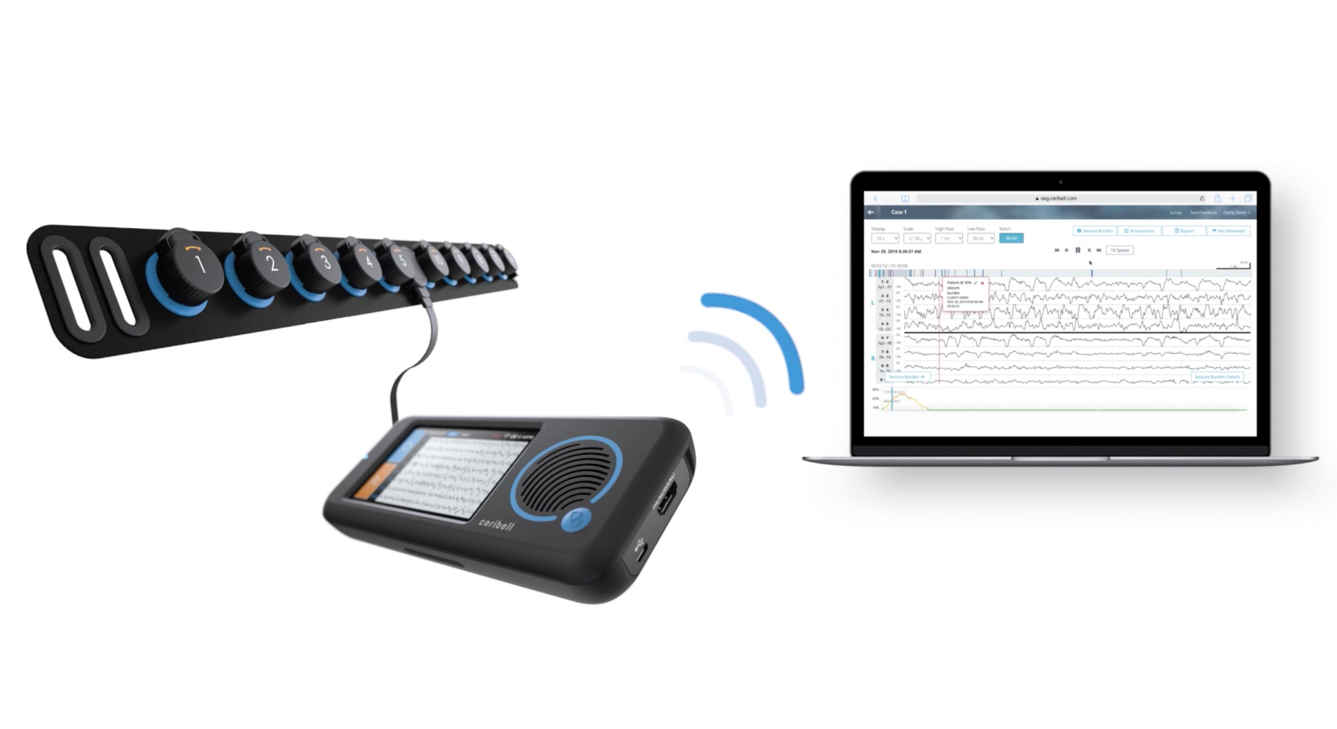 Ceribell Rapid EEG System
