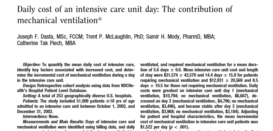 Dasta, J. et al. (2005) Daily Cost of an Intensive Care Unit Day: The Contribution of Mechanical Ventilation, Crit Care Med 33(6):1266-71. https://doi.org/10.1097/01.ccm.0000164543.14619.00